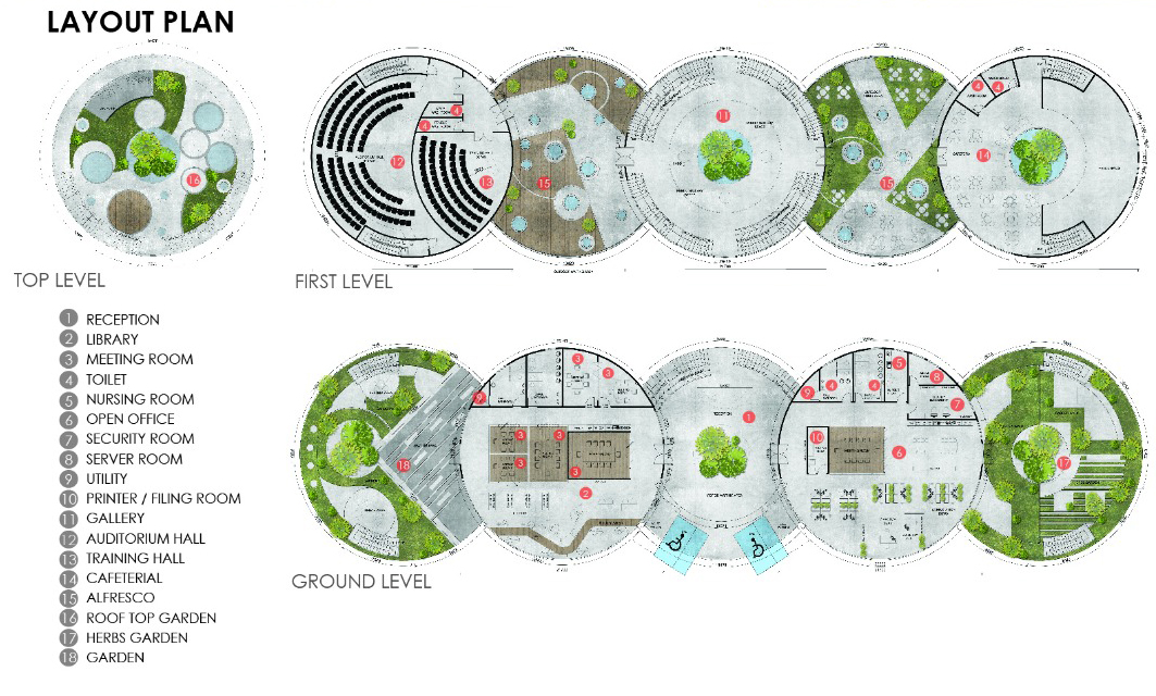 architecture design concept. Fine Concept GRID Adopts A Circular Design Concept Circular Shapes Mimic Tree Branches  Following The Ecosystem And Connectivity Of Rainforest Inside Architecture Design Concept